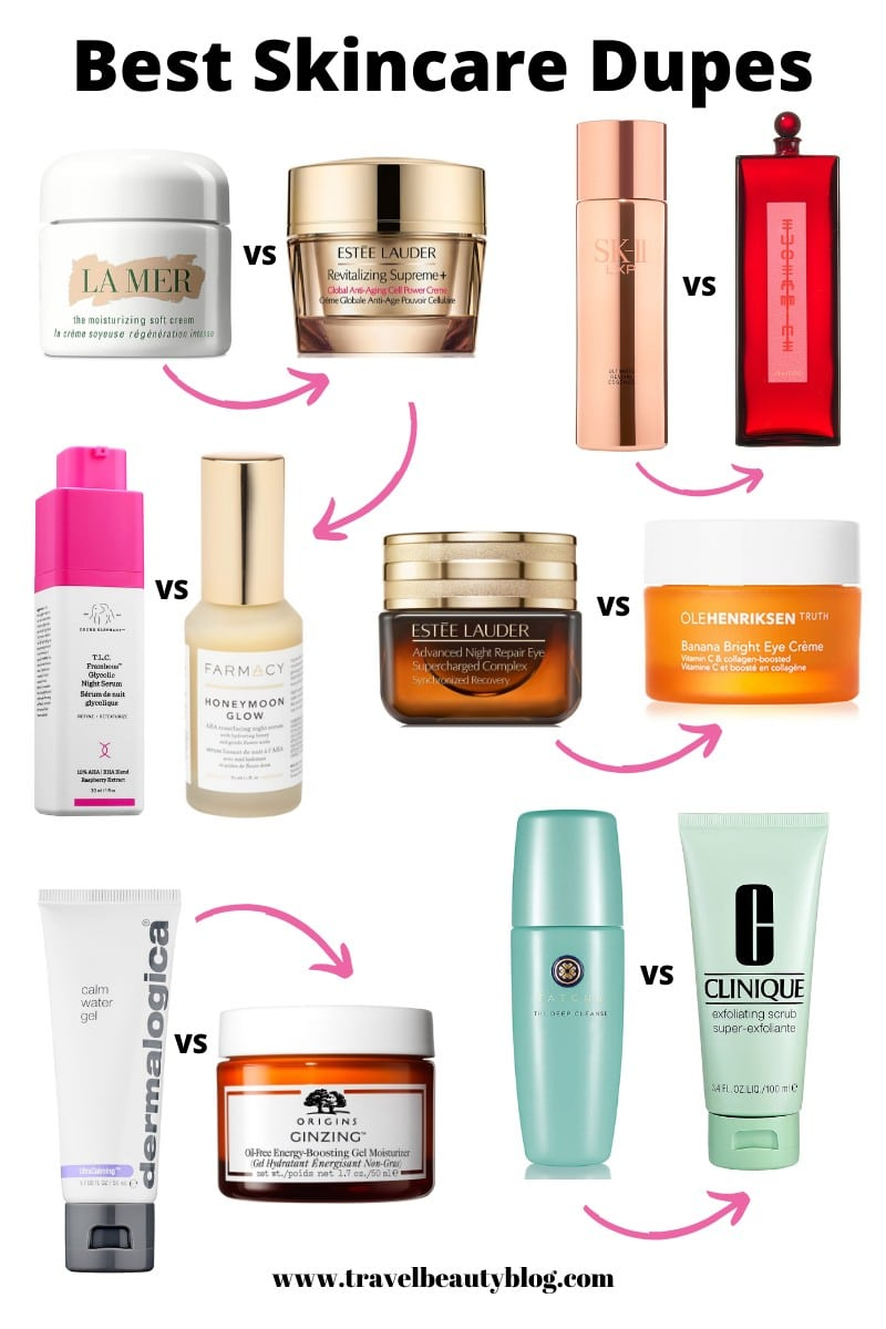 Best Skincare Dupes 2019 | Travel Beauty Blog
